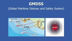 (Global+Maritime+Distress+and+Safety+System).jpg