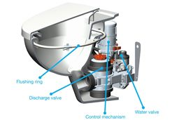 Vacuum Toilet Assembly.jpg